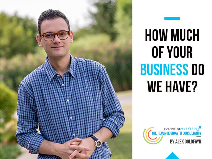 How Much Of Your Business Do We Have